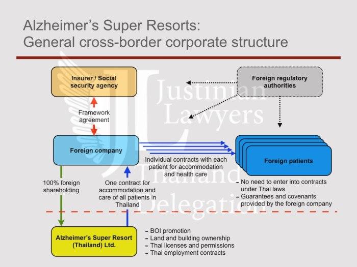 thailand-alzheimers-superresort.004