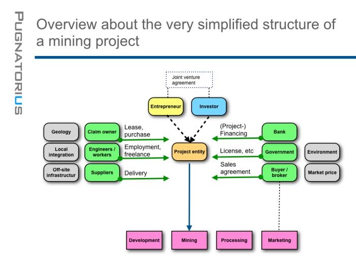 mining-international.003