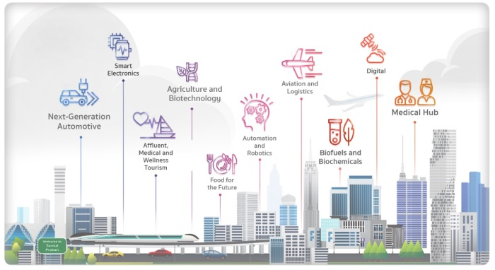 thailand-boi-target-industries.jpg