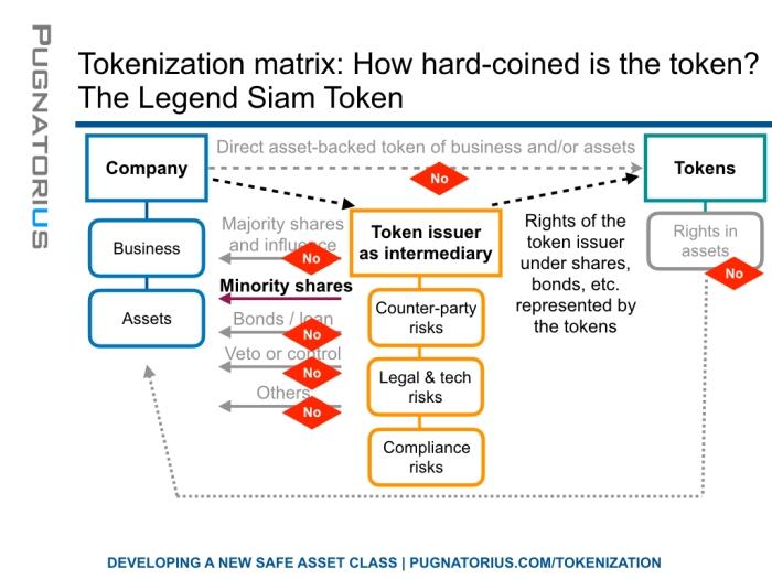 tokenization.022